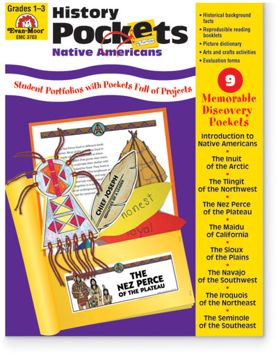773087 - History Pockets - Native Americans Grades 1-3