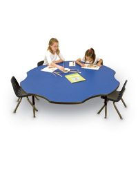 Shape Activity Tables