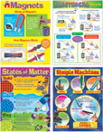 Science Learning Charts