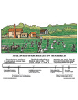 Teaching Poster Set - African American History